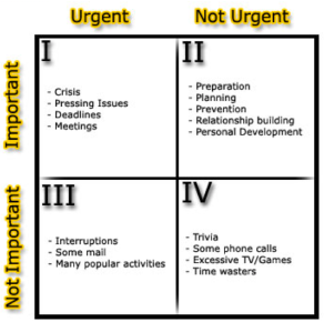 4 quadrants